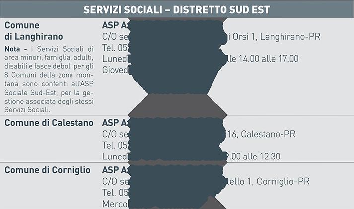 tabella_servizi_sociali_sudest