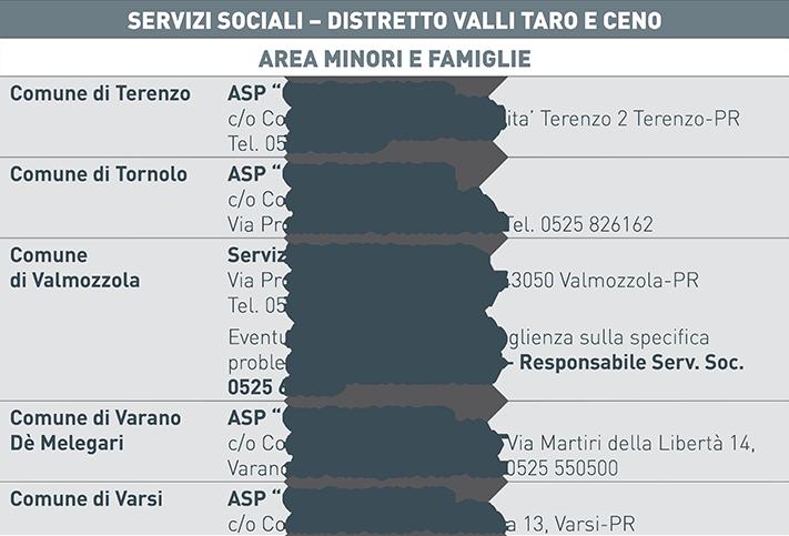 tabella_servizi_sociali_taro2